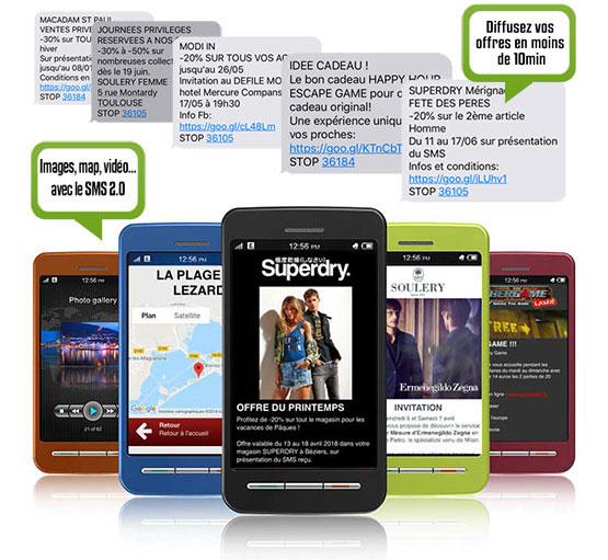 Campagne de SMS : plateforme d'envoi