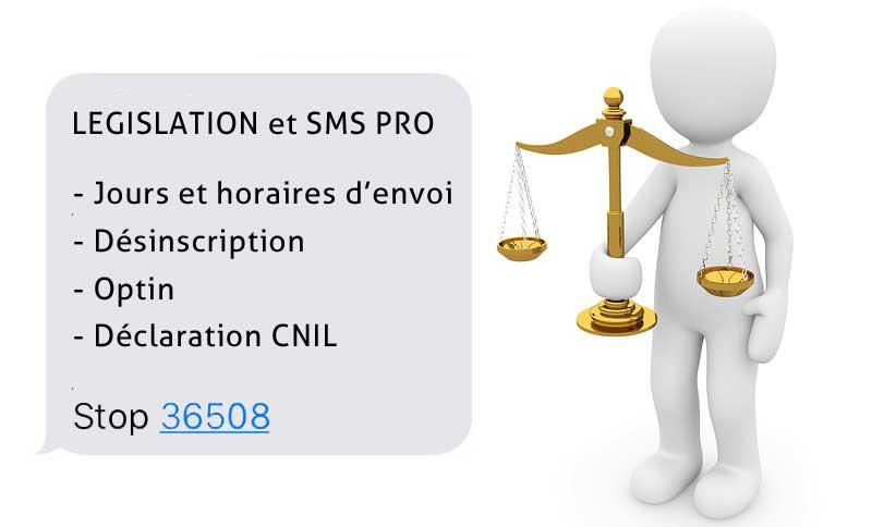 Envoi SMS pro et législation